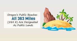 Oregons Public Beaches